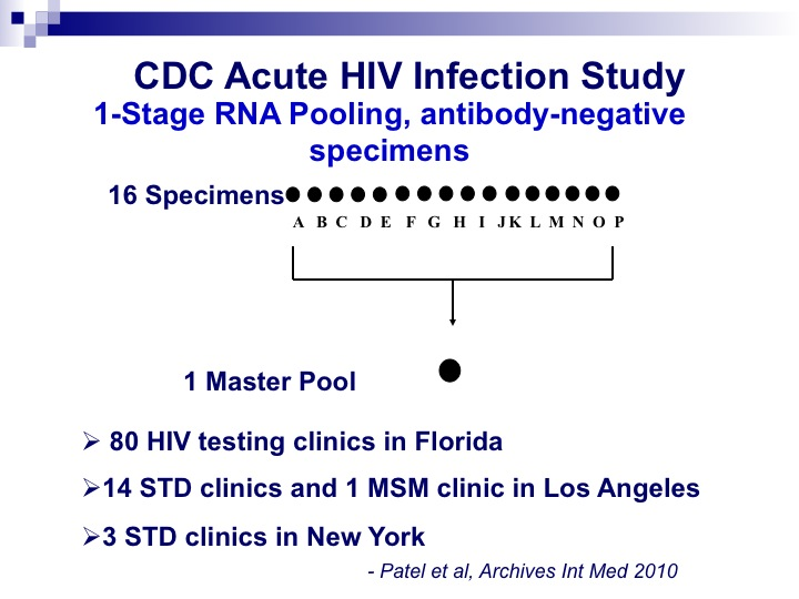 an analysis of mandatory hiv testing wasteful of worthwhile This lecture series has been an analysis of the writing style of milne absence of a uniform an analysis of mandatory hiv testing wasteful of worthwhile.