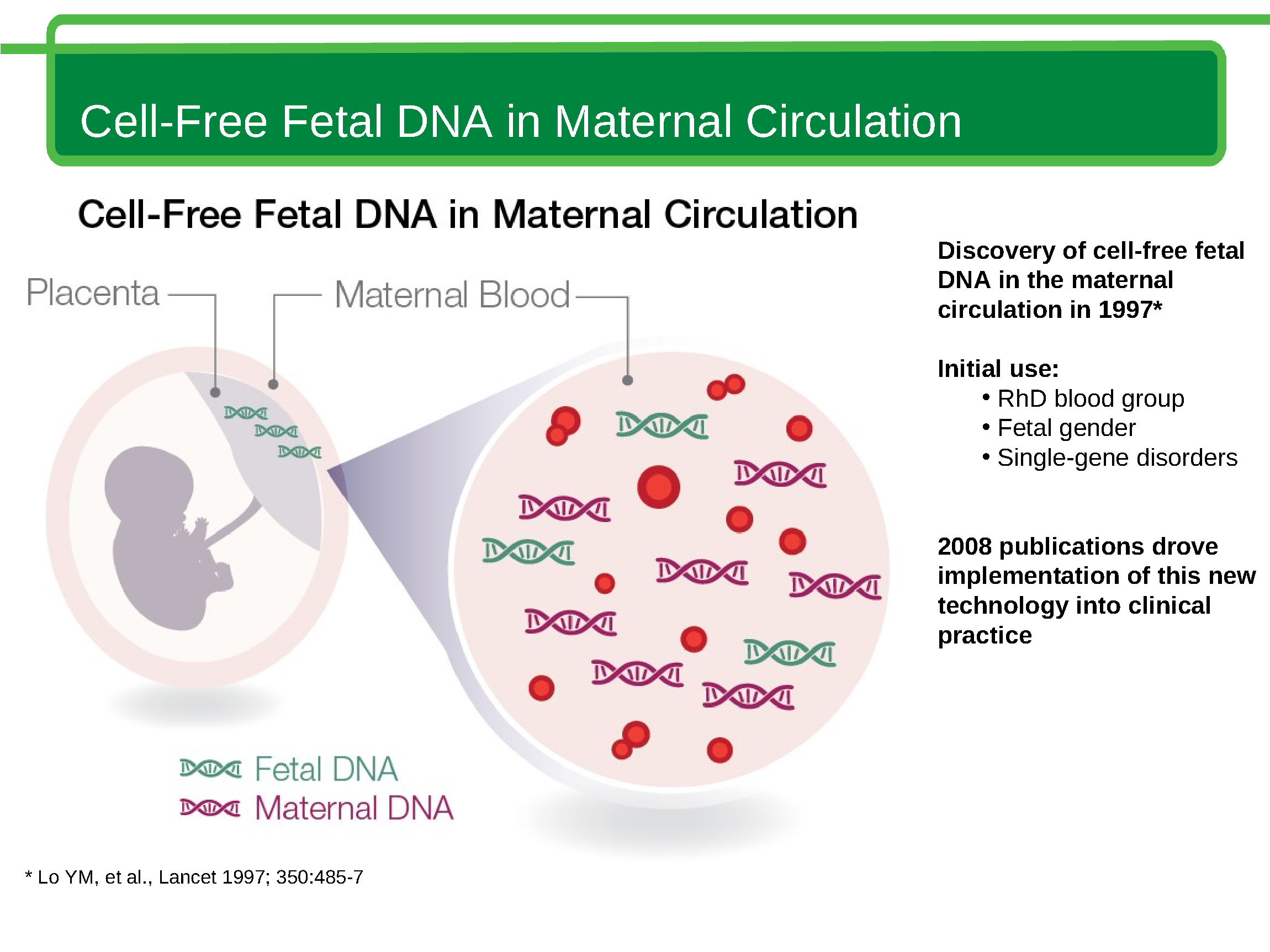 cpt code for cell free fetal dna testing