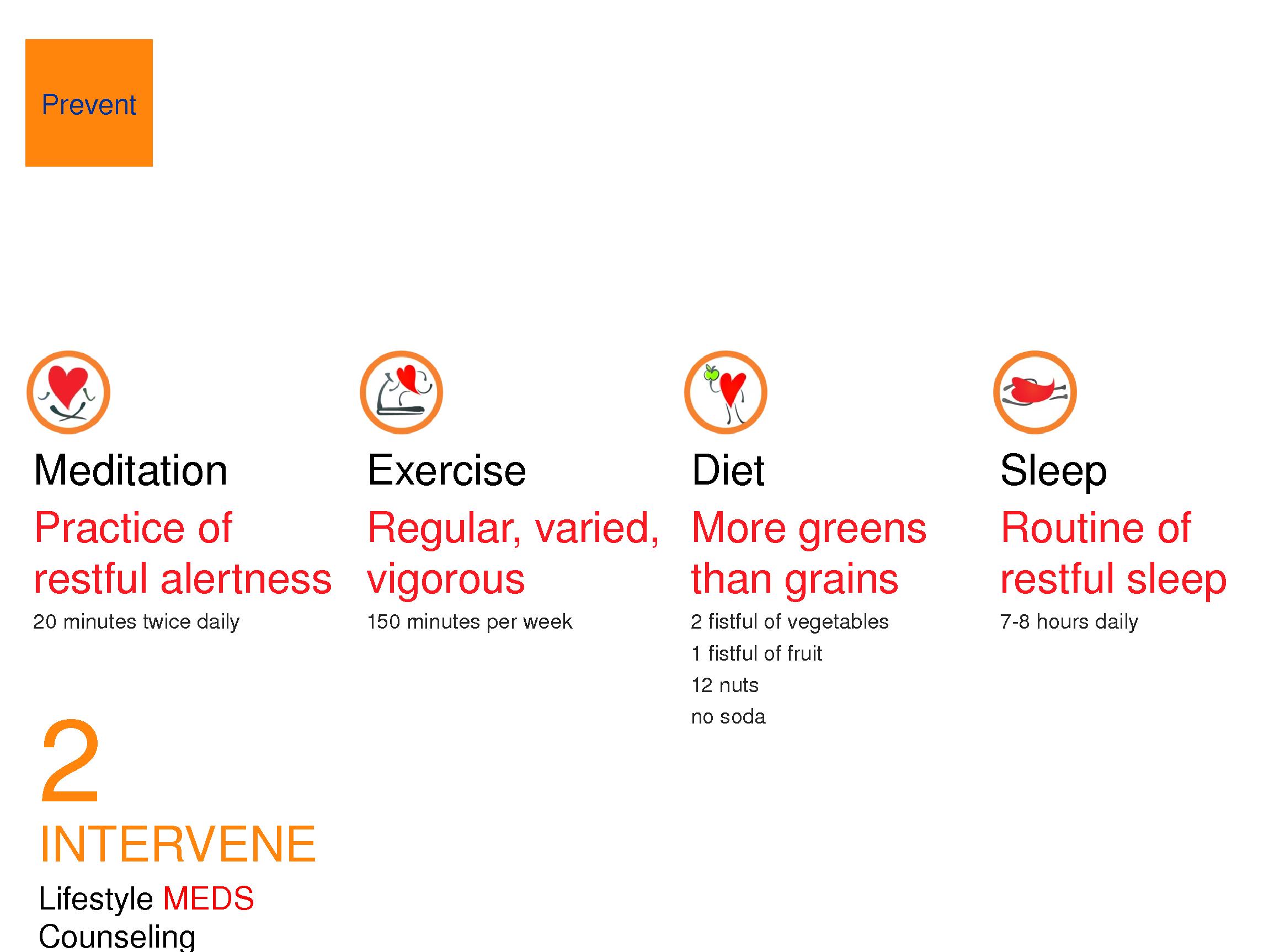 Keto AutoImmune Diet: Burn Fat and Inflammation