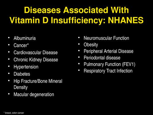 vitamin d and bone health pdf